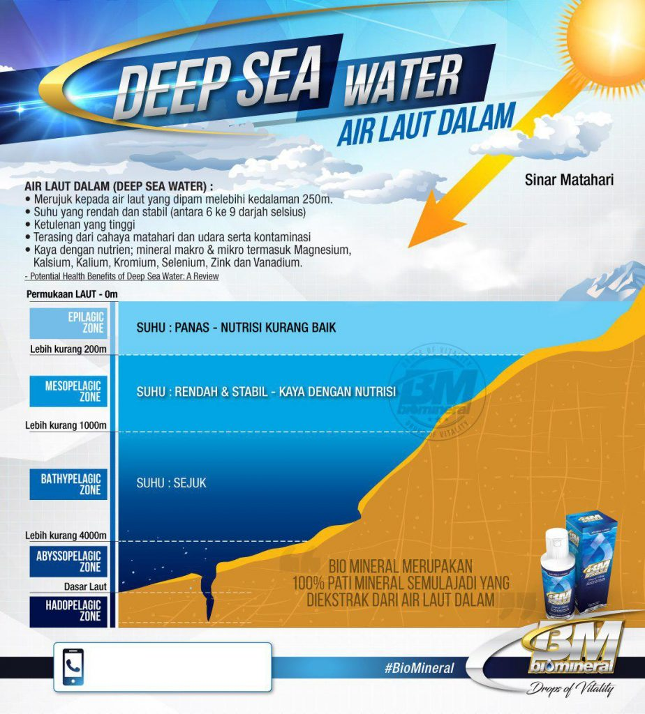 kandungan mineral yang tinggi dalam air laut dalam