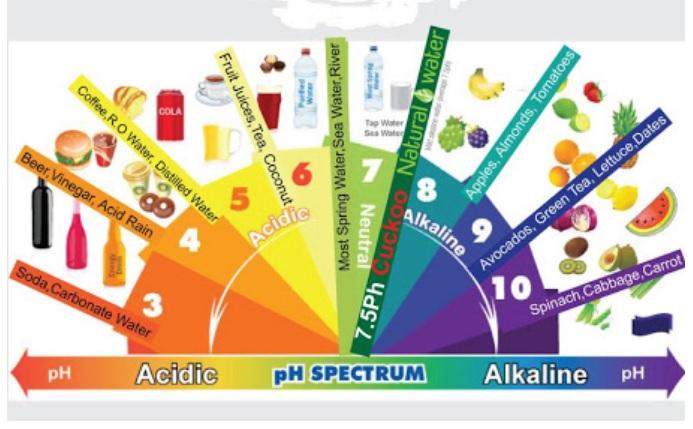 minum air mineral beralkali lebih baik dari ro water kelebihan cuckoo vs coway