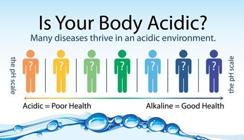 pengalaman guna penapis air cuckoo air yang sihat mineral beralkali ringan baik untuk kesihatan kita seisi keluarga