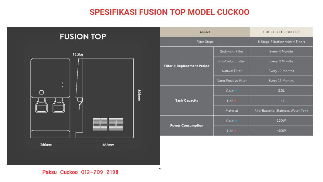 spesifikasi penapis air cuckoo fusion top specification water filter fushion top water purifier