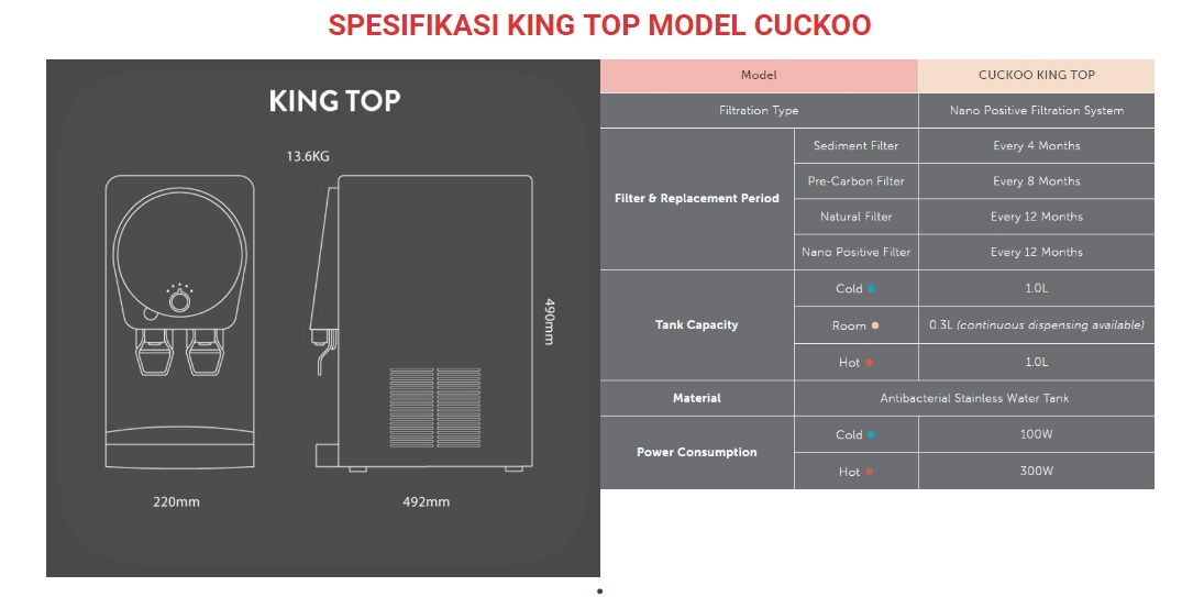 spesifikasi penapis air cuckoo king top specifications water filter king top