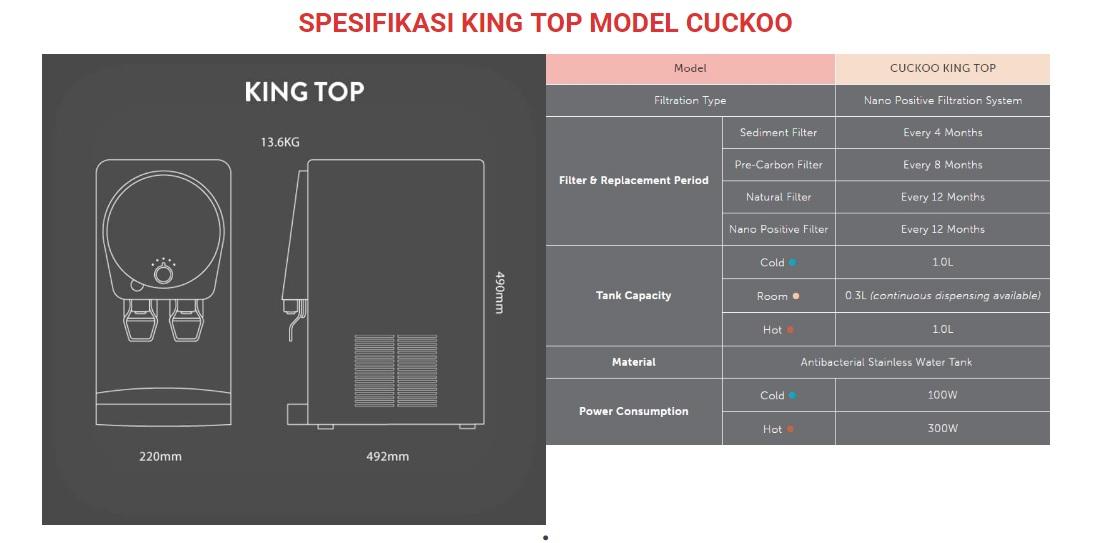 spesifikasi penapis air cuckoo king top specifications water filter king top