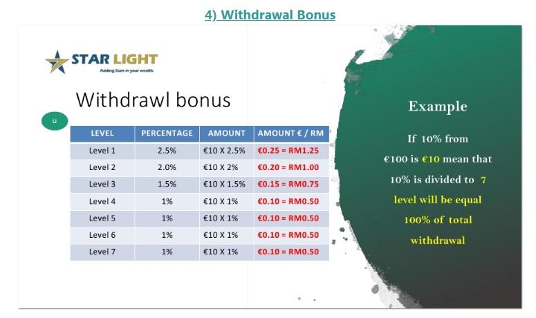 jana pendapatan pasif tambahan extra income setiap bulan dengan bonus withdrawal starlight tv