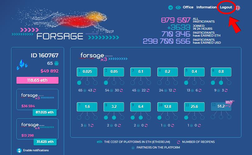 bagaimana nak upgrade slot matrix x3 x4 forsage malaysia untuk mula jana income kumpul kutip gandakan aset digital ethereum eth matawang kripto crypto