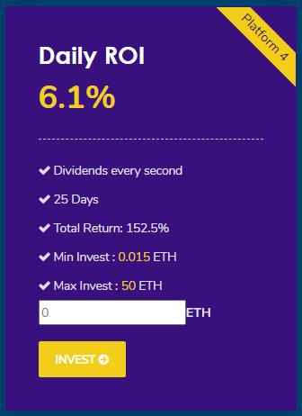 daily roi 6.1% roi ethereum di ethereum union gandakan aset digital ethereum bitcoin jana aset digital setiap hari dengan cara yang selamat