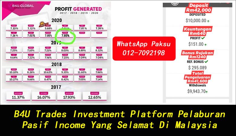 B4U Trades Investment Platform Pelaburan Pasif Income Yang Selamat Di Malaysia best investment in malaysia 2020 2021 2022 2023 2024 pendapatan pasif paling selamat di malaysia