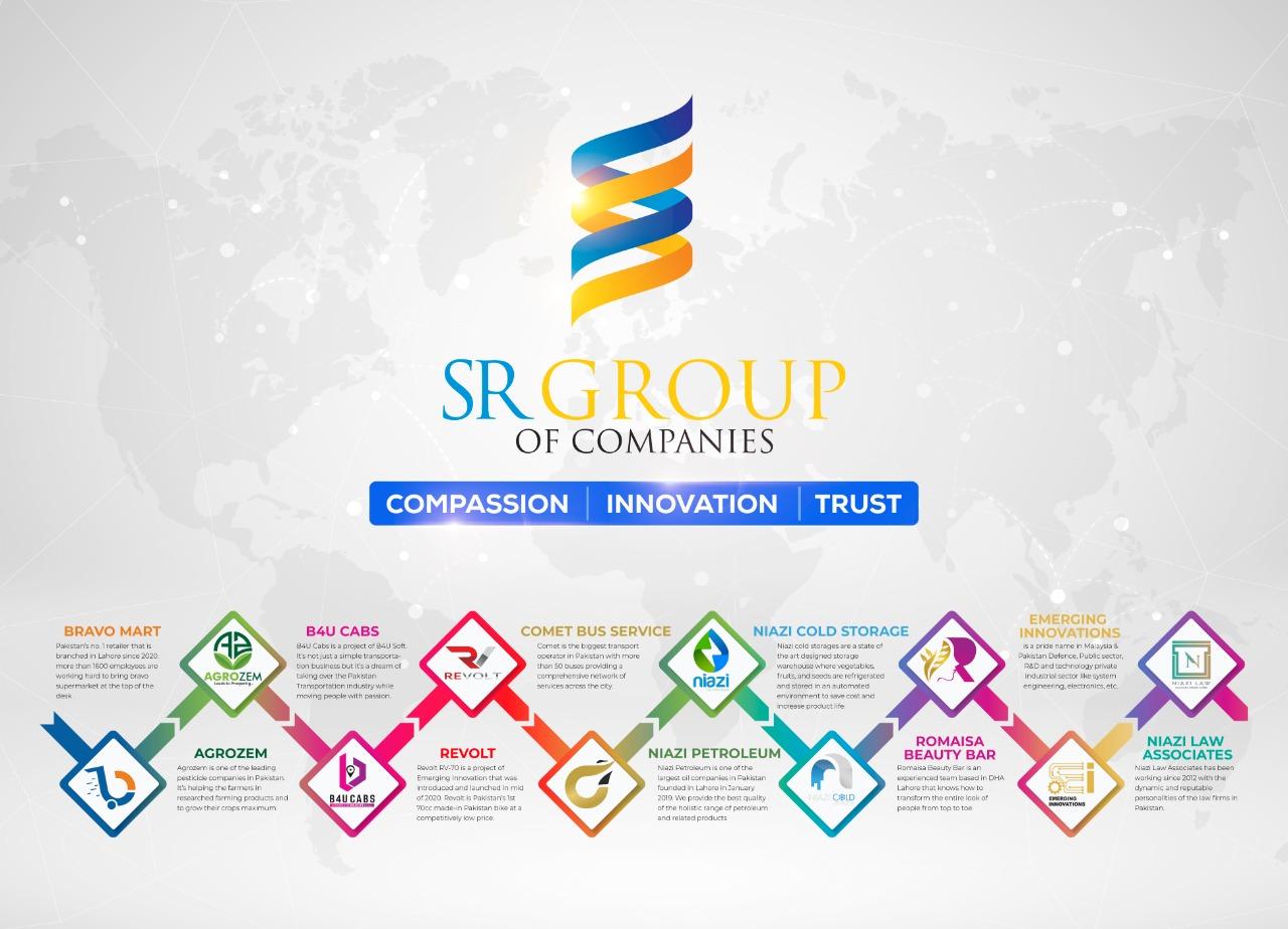 SR Group of Companies peluang menjana pendapatan pasif buat passive income tanpa perlu menaja sesiapa profit setiap hari dari isnin hingga jumaat