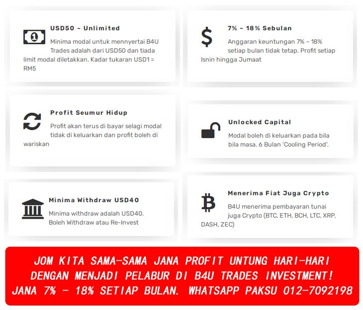 kelebihan melabur menjadi pelabur buat investment di b4u trades investment global malaysia group of companies buat duit hari hari peluang jana pendapatan pasif setiap bulan terbaik dan selamat