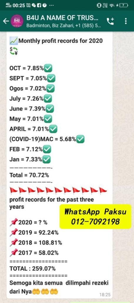 menjana pasif income setiap hari pendapatan pasif paling terbaik selamat di malaysia pelaburan terbaik di malaysia 2020 2021 2022 2023 2024 b4u trades global malaysia b4u group of companies