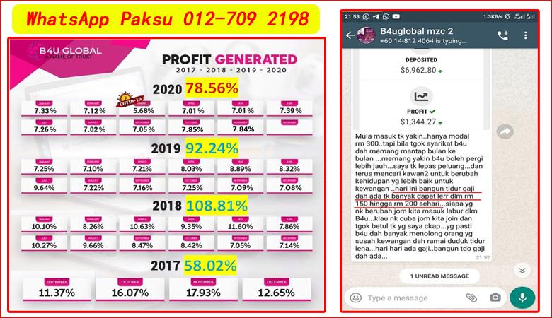 Peluang Pendapatan Pasif Baru Untuk Semua Dari B4U Global Malaysia pendapatan pasif 2020 2021 2022 2023 2024 cara mendapatkan teknik pendapatan pasif