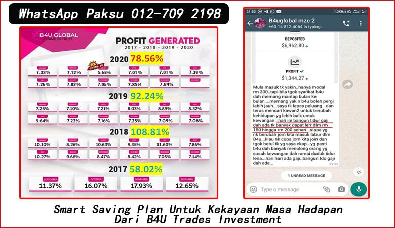 Smart Saving Plan Untuk Kekayaan Masa Hadapan Dari B4U Trades Investment pelaburan pasif income terkini simpanan yang menguntungkan