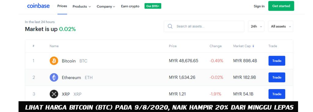 harga bitcoin dan ethereum meningkat matawang digital kripto cryptocurrency jom kumpul dan kembangkan ethereum dengan bisnes forsage malaysia