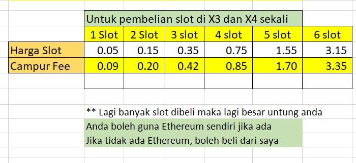 slot belian matrix x3 dan x4 untuk forsage malaysia beli aset digital matawang kripto cryptocurrency