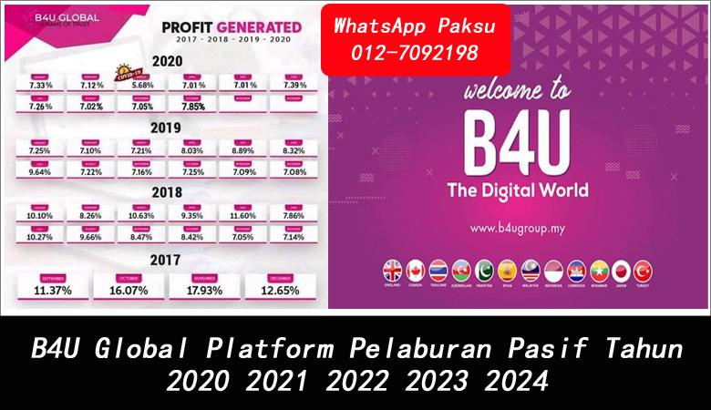 B4U Global Platform Pelaburan Pasif Tahun 2020 2021 2022 2023 2024 investment yang menguntungkan di malaysia syarikat pelaburan terbaik di malaysia