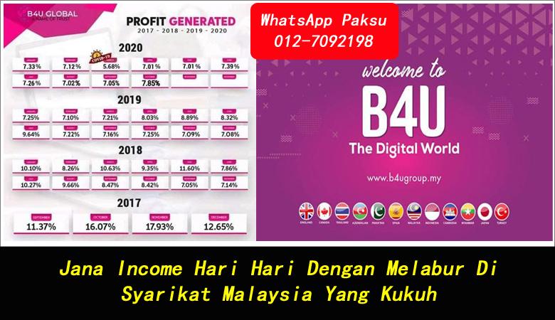 Jana Income Hari Hari Dengan Melabur Di Syarikat Malaysia Yang Kukuh best investment in malaysia 2020 2021 2022 2023 2024 bagaimana menjana pendapatan pasif hari hari setiap hari bulanan setiap bulan