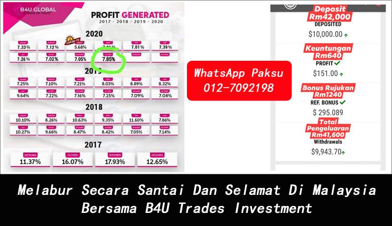 Melabur Secara Santai Dan Selamat Di Malaysia Bersama B4U Trades Investment investment yang selamat di malaysia pelaburan terbaik di malaysia 2020 2021 2022 2023 2024