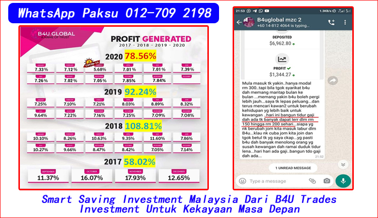 Smart Saving Investment Malaysia Dari B4U Trades Investment Untuk Kekayaan Masa Depan smart savings plan dividen paling tinggi di malaysia maybank cimb rhb bank
